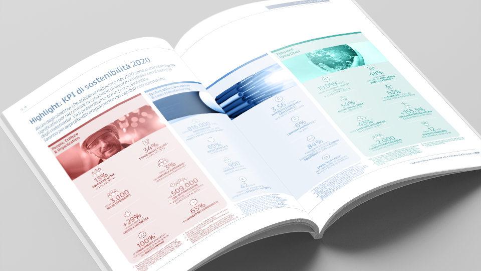 Prysmian Barabino & Partners bilancio sostenibilità 2020